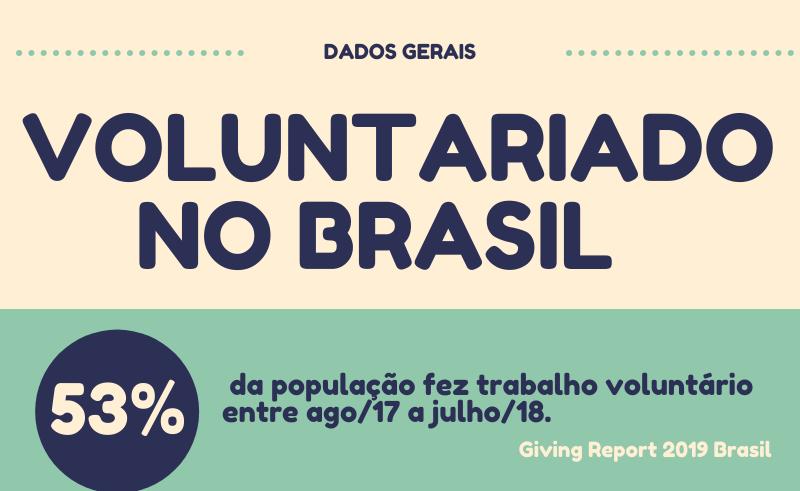 Dados recentes sobre Voluntariado no Brasil. Confira!