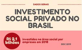 Você sabe como está o investimento social privado no Brasil?