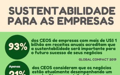 "Infográfico ""Sustentabilidade para as empresas"""